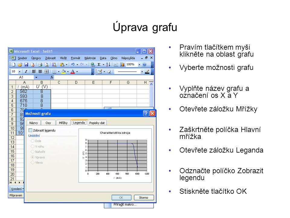 Úprava os grafu I (mA) U (V) 562 593 8 8 6768 7108 7888 8928 9267,2 9644,1 9942,04 10130,85 Dvojitým klikem klikněte na šedou oblast grafu Označte v oblasti Plocha políčko Žádná Stiskněte tlačítko OK Dvojitým klikem klikněte na napěťovou osu Otevřete záložku Měřítko 0 9 3 1 Zapište do kolonek zobrazené hodnoty Stiskněte tlačítko OK Obdobným způsobem upravte proudovou osu
