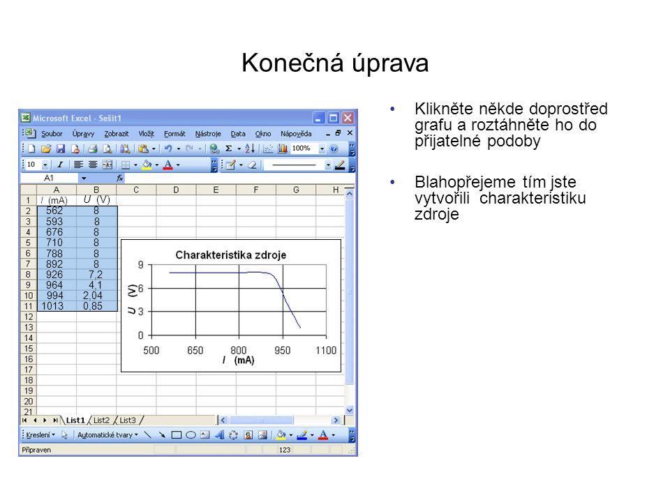 Konečná úprava I (mA) U (V) 562 593 8 8 6768 7108 7888 8928 9267,2 9644,1 9942,04 10130,85 Klikněte někde doprostřed grafu a roztáhněte ho do přijatelné podoby Blahopřejeme tím jste vytvořili charakteristiku zdroje