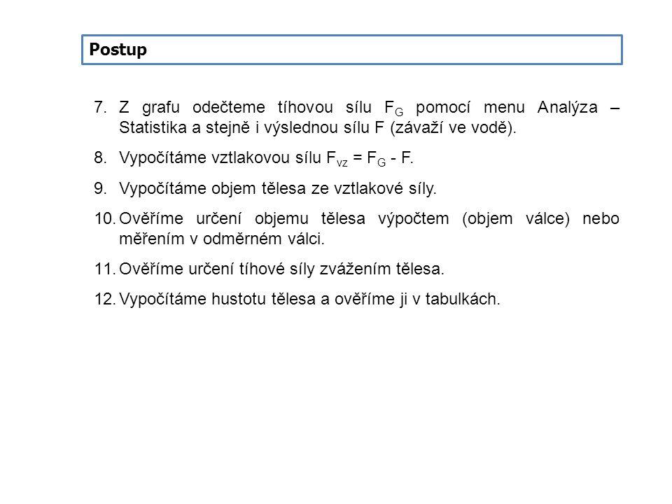 Postup 7.Z grafu odečteme tíhovou sílu F G pomocí menu Analýza – Statistika a stejně i výslednou sílu F (závaží ve vodě). 8.Vypočítáme vztlakovou sílu
