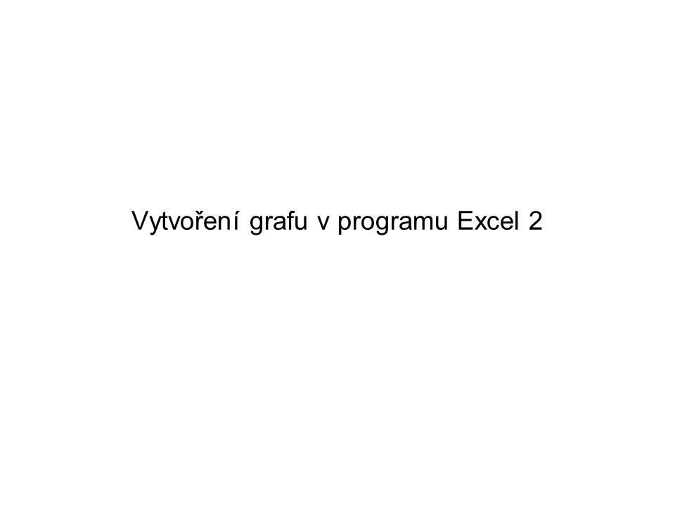 Vytvoření grafu v programu Excel 2