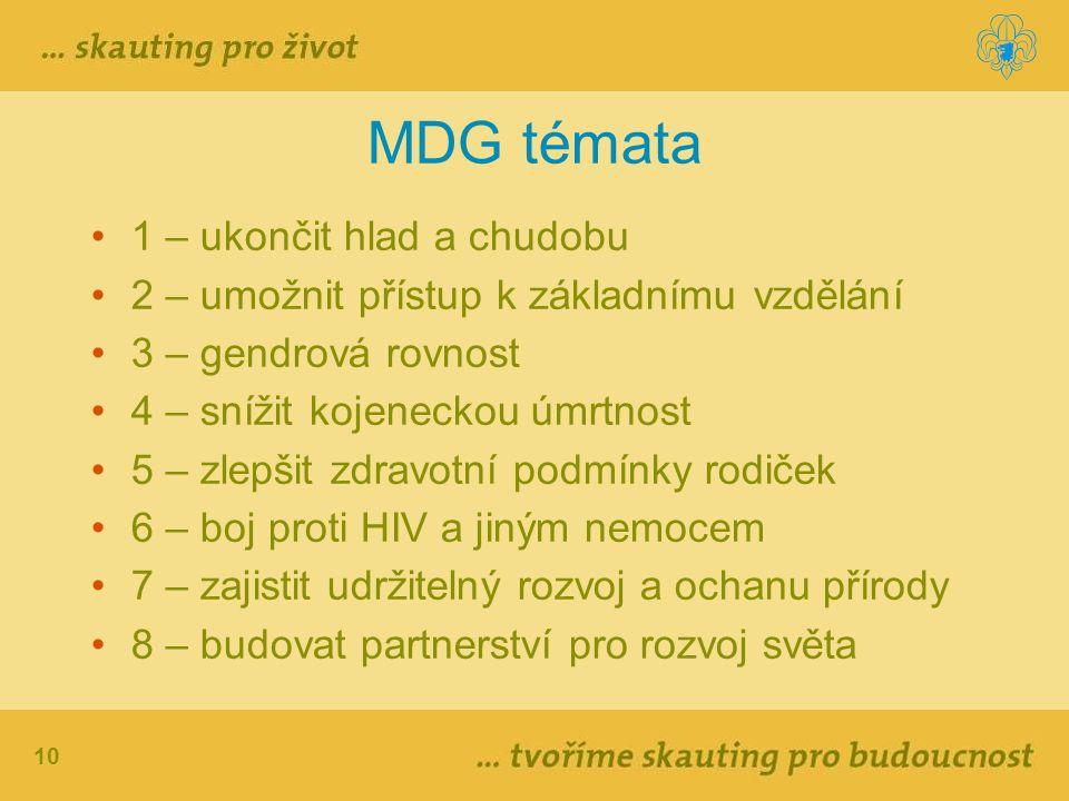 10 MDG témata 1 – ukončit hlad a chudobu 2 – umožnit přístup k základnímu vzdělání 3 – gendrová rovnost 4 – snížit kojeneckou úmrtnost 5 – zlepšit zdr