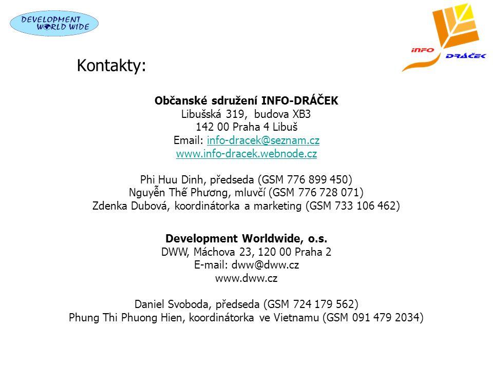 Kontakty: Občanské sdružení INFO-DRÁČEK Libušská 319, budova XB3 142 00 Praha 4 Libuš Email: info-dracek@seznam.czinfo-dracek@seznam.cz www.info-drace
