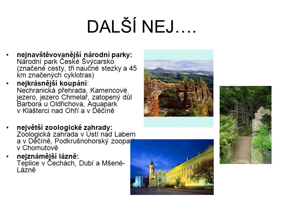 DALŠÍ NEJ…. nejnavštěvovanější národní parky: Národní park České Švýcarsko (značené cesty, tři naučné stezky a 45 km značených cyklotras) nejkrásnější