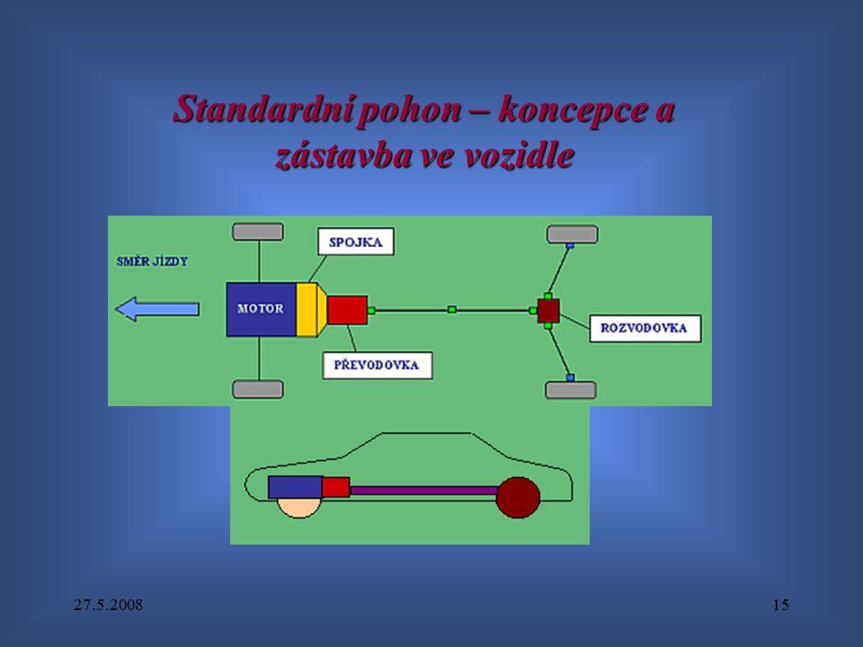 27.5.200815 Standardní pohon – koncepce a zástavba ve vozidle