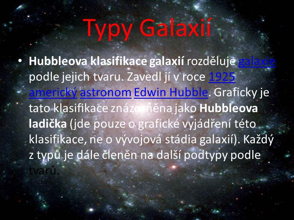 Historie Od starověku se lidé domnívali, že středem vesmíru je Země. Tento názor poopravil Mikuláš Koperník, který za střed vesmíru označil Slunce, Ze