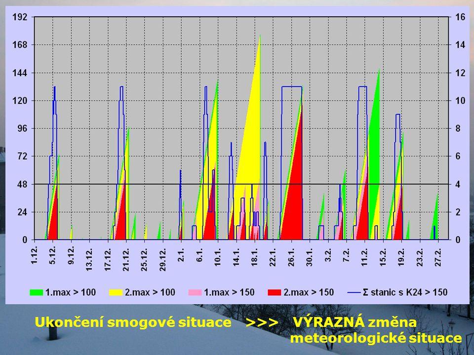 Ukončení smogové situace >>> VÝRAZNÁ změna meteorologické situace