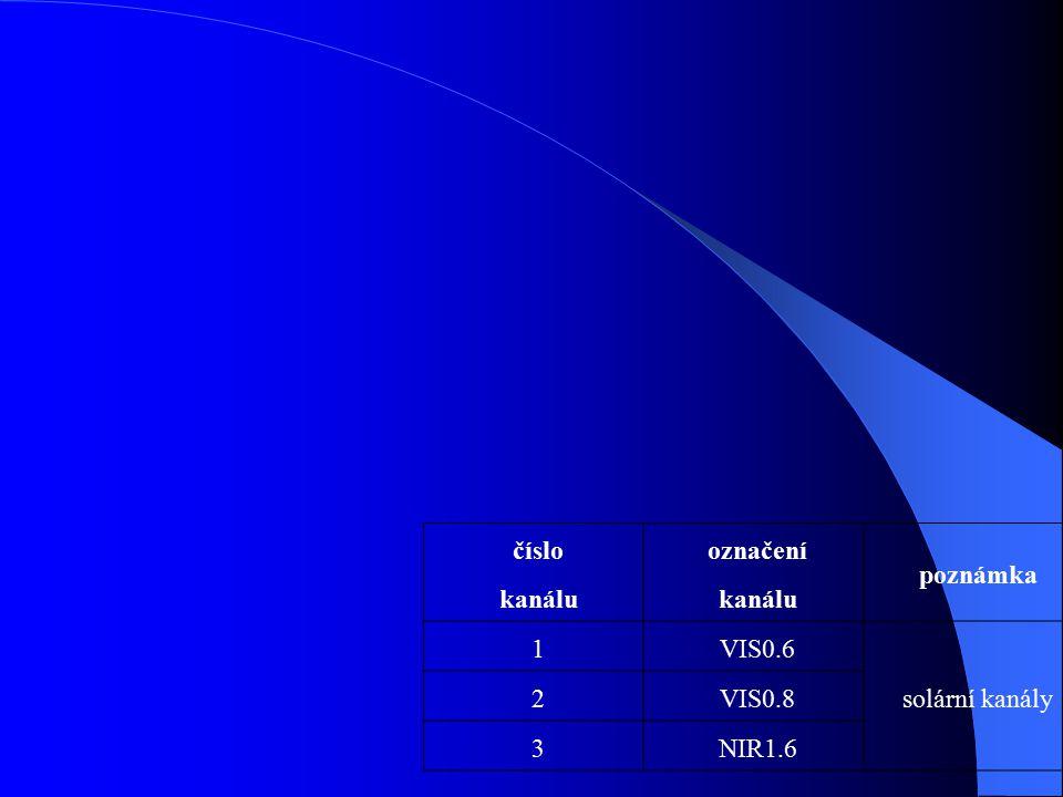 číslo kanálu označení kanálu poznámka 1VIS0.6 solární kanály 2VIS0.8 3NIR1.6