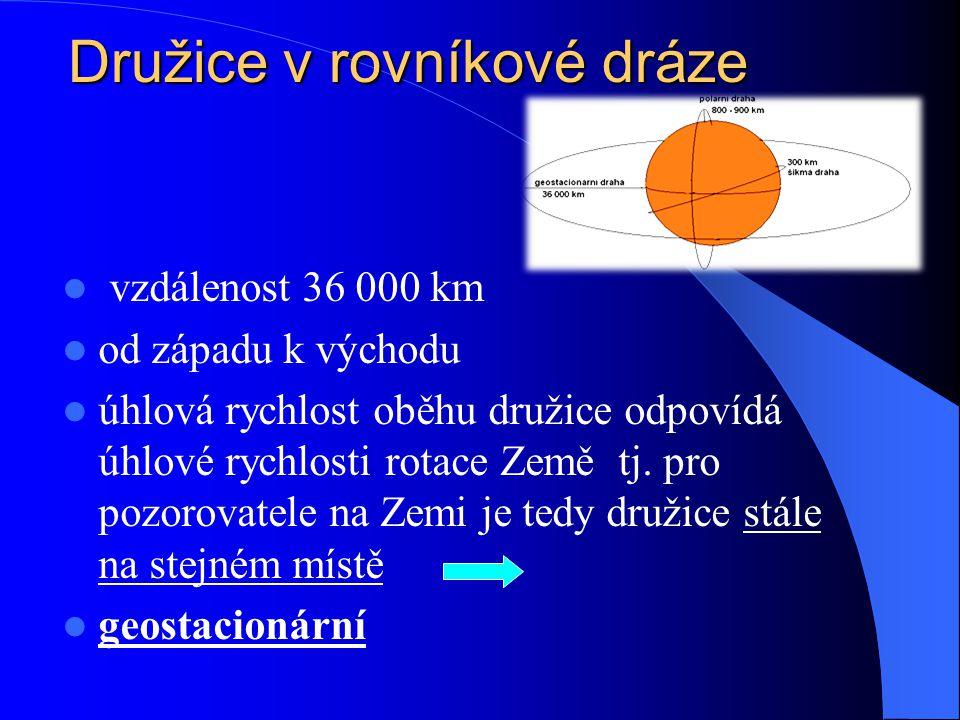 Družice v rovníkové dráze vzdálenost 36 000 km od západu k východu úhlová rychlost oběhu družice odpovídá úhlové rychlosti rotace Země tj. pro pozorov