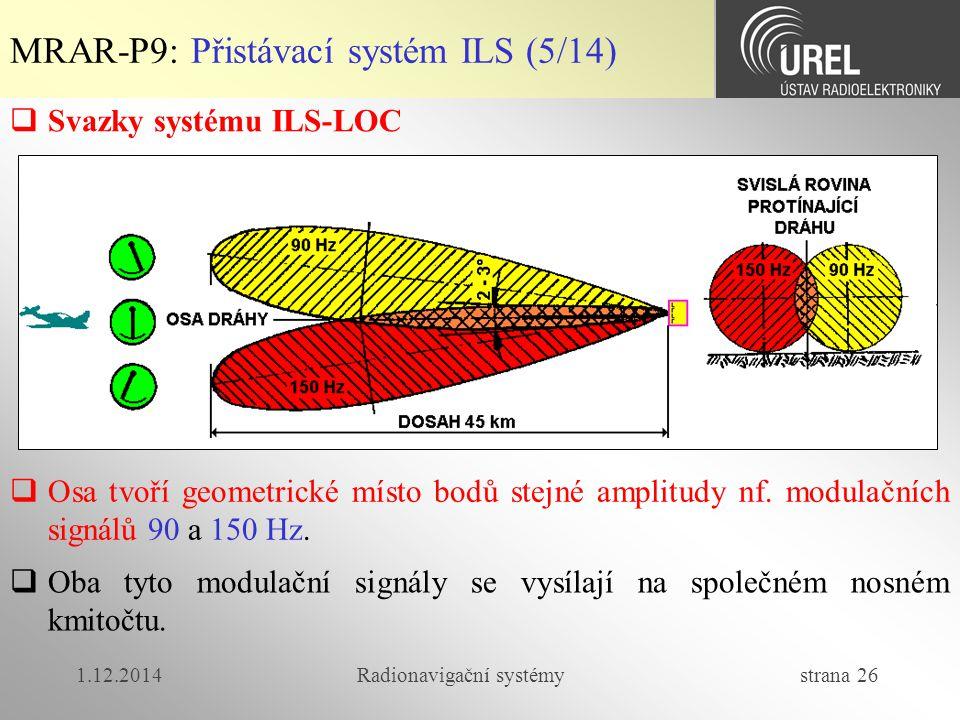 1.12.2014Radionavigační systémy strana 26  Svazky systému ILS-LOC MRAR-P9: Přistávací systém ILS (5/14)  Osa tvoří geometrické místo bodů stejné amplitudy nf.