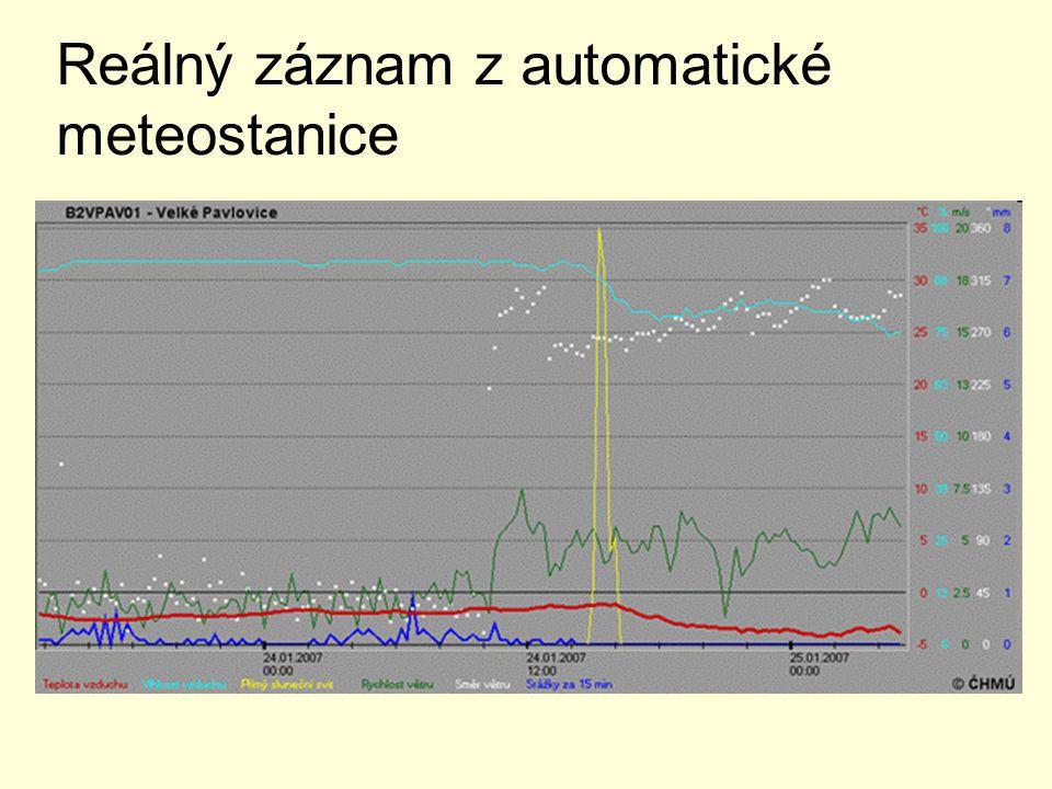 Reálný záznam z automatické meteostanice