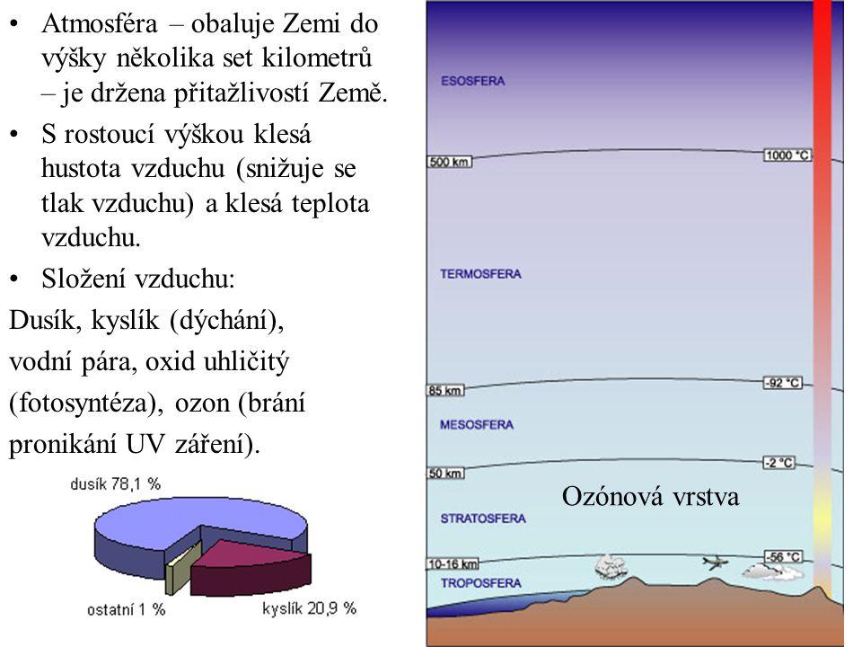 Atmosféra – obaluje Zemi do výšky několika set kilometrů – je držena přitažlivostí Země. S rostoucí výškou klesá hustota vzduchu (snižuje se tlak vzdu