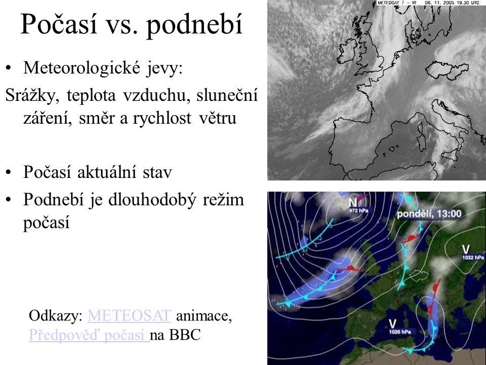 Počasí vs. podnebí Meteorologické jevy: Srážky, teplota vzduchu, sluneční záření, směr a rychlost větru Počasí aktuální stav Podnebí je dlouhodobý rež