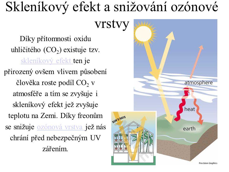 Skleníkový efekt a snižování ozónové vrstvy Díky přítomnosti oxidu uhličitého (CO 2 ) existuje tzv. skleníkový efekt skleníkový efekt ten je přirozený