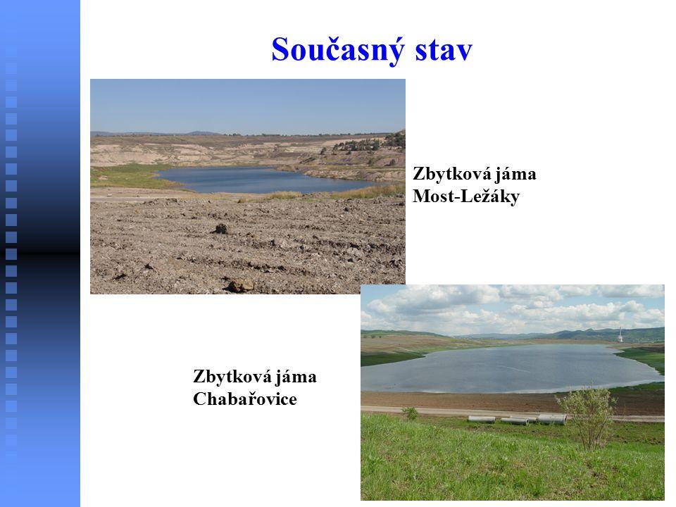 Současný stav Zbytková jáma Most-Ležáky Zbytková jáma Chabařovice