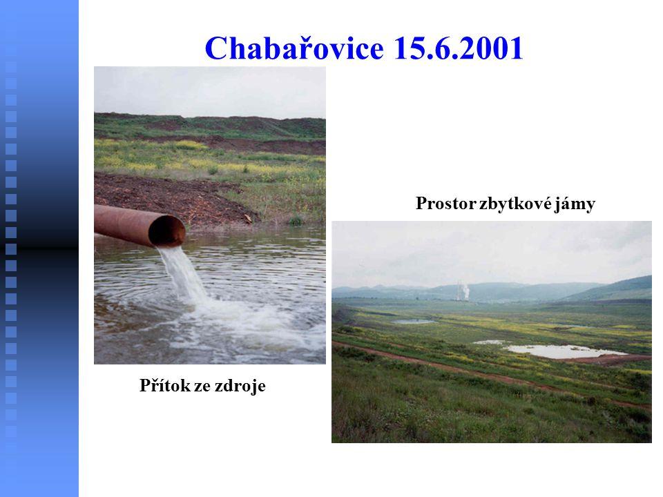 Chabařovice 15.6.2001 Prostor zbytkové jámy Přítok ze zdroje