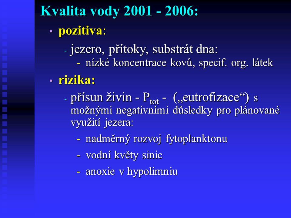 Kvalita vody 2001 - 2006: pozitiva: pozitiva: - jezero, přítoky, substrát dna: -nízké koncentrace kovů, specif.