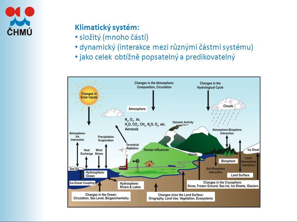 Co ovlivňuje chování klimatického systému.