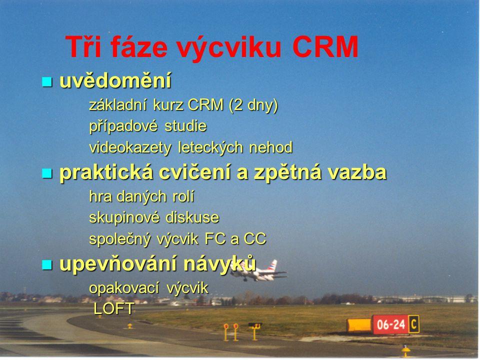 Tři fáze výcviku CRM uvědomění uvědomění základní kurz CRM (2 dny) případové studie videokazety leteckých nehod praktická cvičení a zpětná vazba prakt