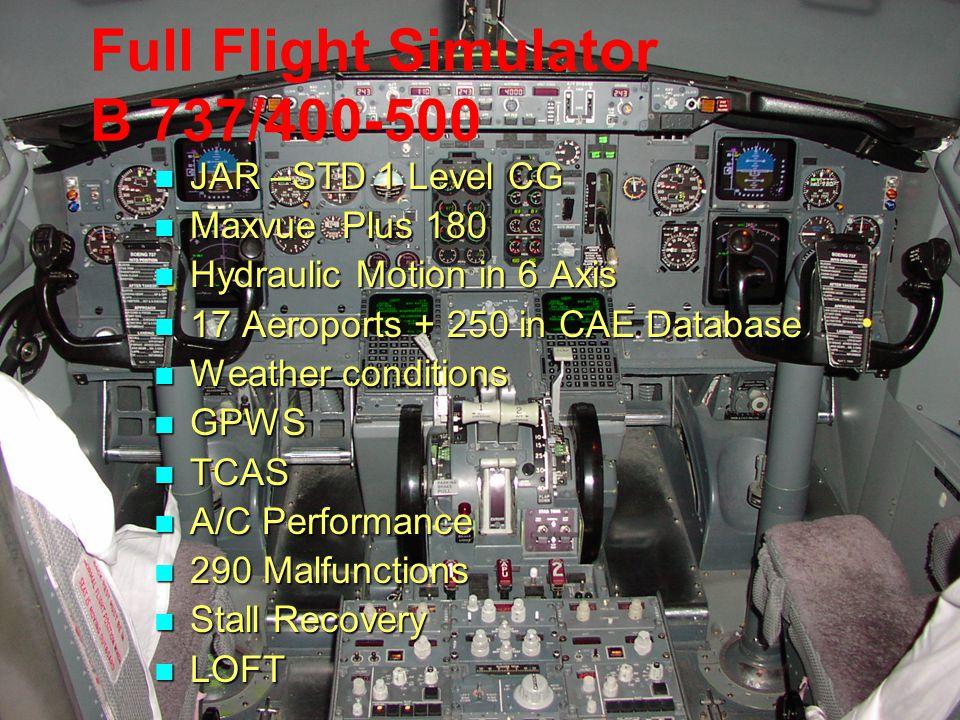 JAR –STD 1 Level CG JAR –STD 1 Level CG Maxvue Plus 180 Maxvue Plus 180 Hydraulic Motion in 6 Axis Hydraulic Motion in 6 Axis 17 Aeroports + 250 in CA