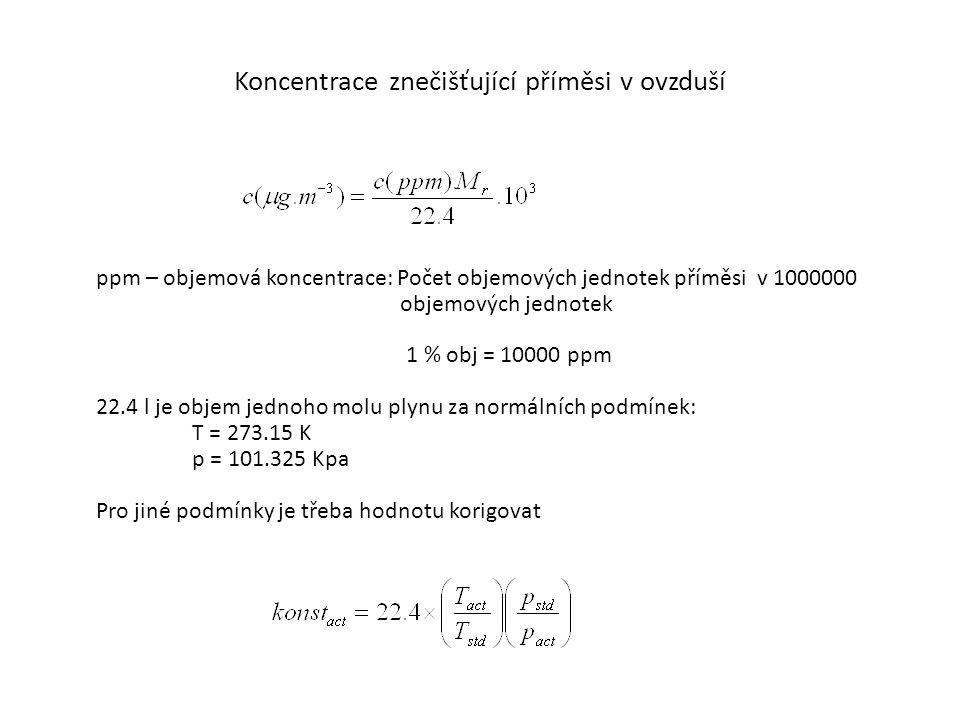 Koncentrace znečišťující příměsi v ovzduší ppm – objemová koncentrace: Počet objemových jednotek příměsi v 1000000 objemových jednotek 1 % obj = 10000