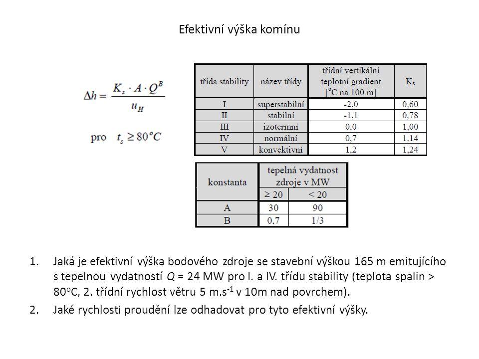 1.Jaká je efektivní výška bodového zdroje se stavební výškou 165 m emitujícího s tepelnou vydatností Q = 24 MW pro I. a IV. třídu stability (teplota s