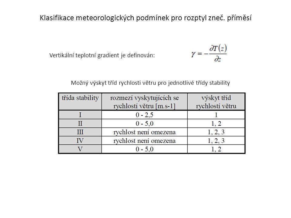 Klasifikace meteorologických podmínek pro rozptyl zneč. příměsí Možný výskyt tříd rychlosti větru pro jednotlivé třídy stability Vertikální teplotní g