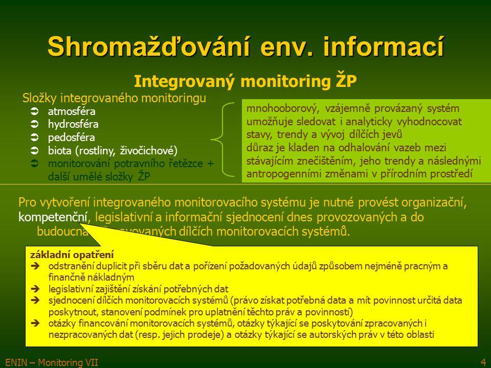 ENIN – Monitoring VII4 Shromažďování env. informací Integrovaný monitoring ŽP  atmosféra  hydrosféra  pedosféra  biota (rostliny, živočichové)  m