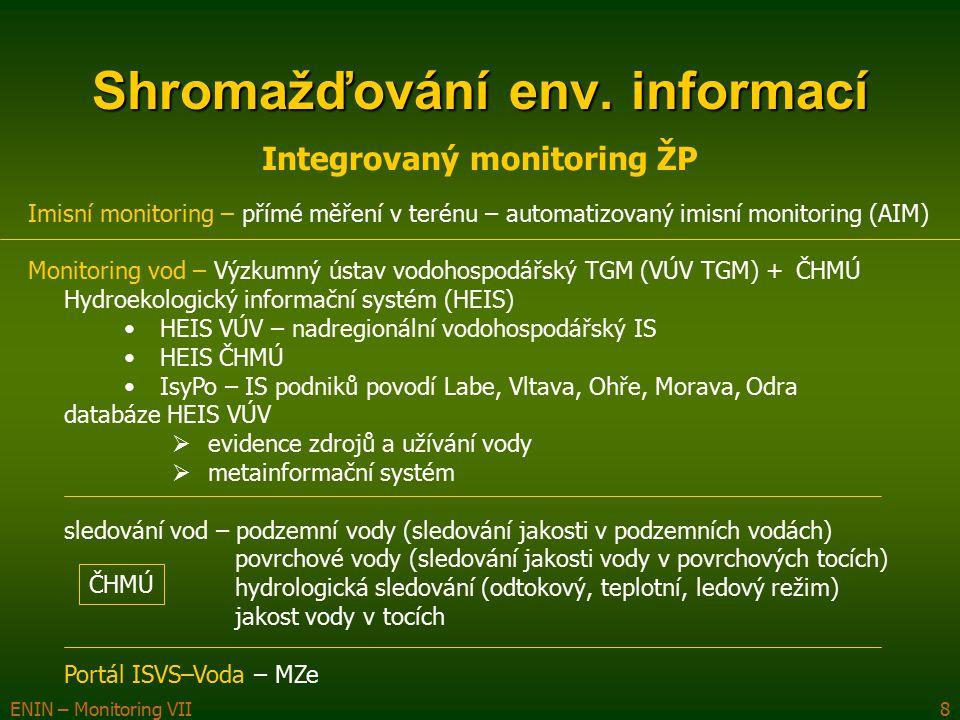 ENIN – Monitoring VII8 Imisní monitoring – přímé měření v terénu – automatizovaný imisní monitoring (AIM) Monitoring vod – Výzkumný ústav vodohospodář