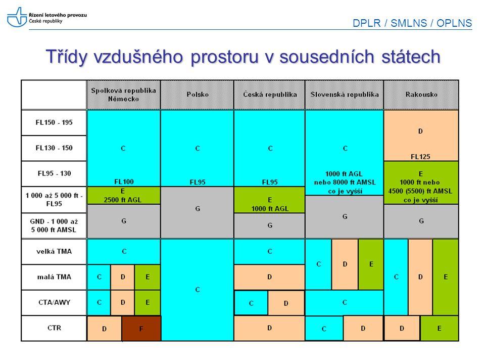 DPLR / SMLNS / OPLNS 11 Třídy vzdušného prostoru v sousedních státech