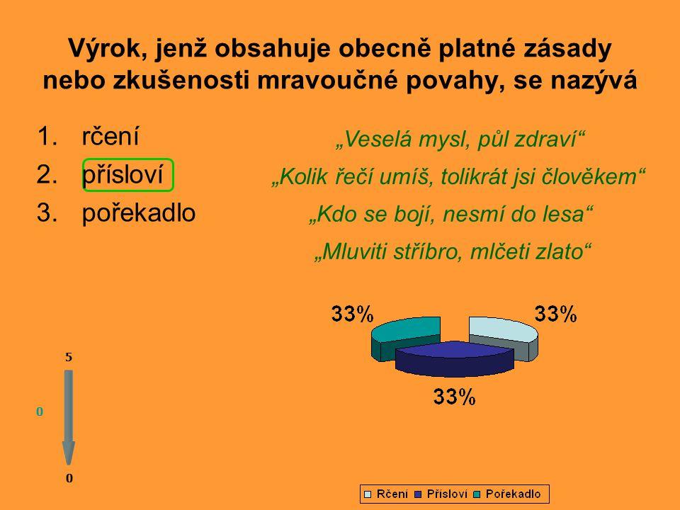 Téma: Počátky slovesného umění (ÚLS) – 6.ročník Použitý software: držitel licence - ZŠ J.