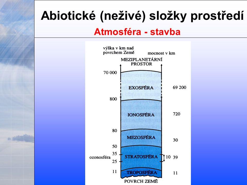 Abiotické (neživé) složky prostředí Atmosféra - stavba
