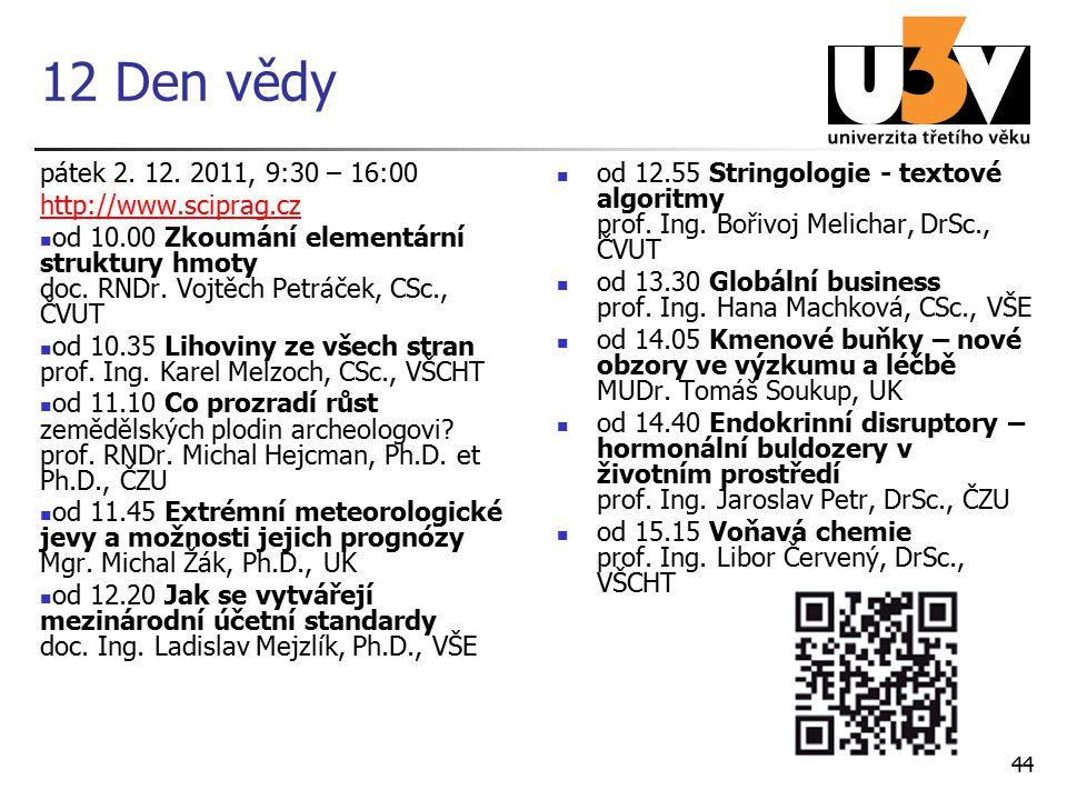 12 Den vědy pátek 2. 12.