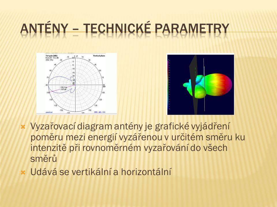 Vyzařovací diagram antény je grafické vyjádření poměru mezi energií vyzářenou v určitém směru ku intenzitě při rovnoměrném vyzařování do všech směrů  Udává se vertikální a horizontální