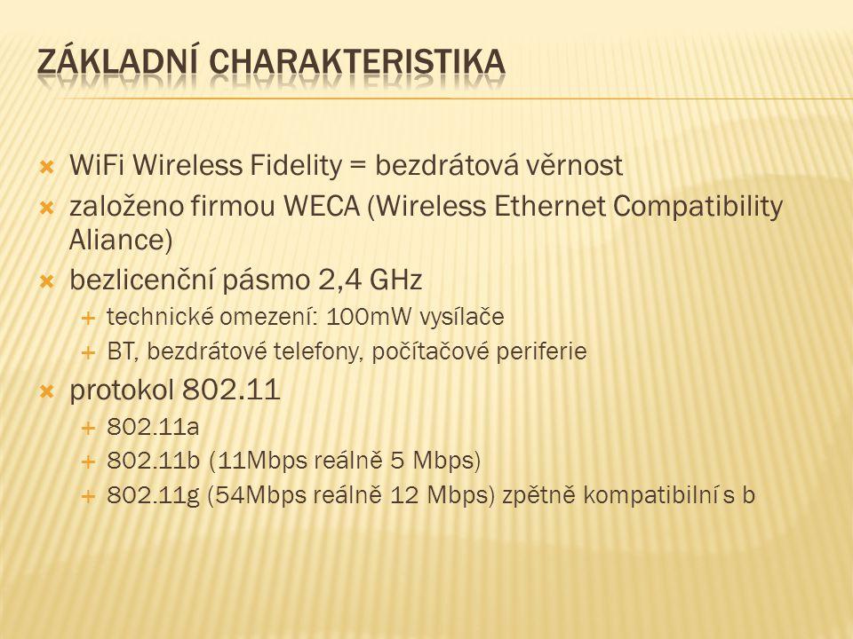  WiFi Wireless Fidelity = bezdrátová věrnost  založeno firmou WECA (Wireless Ethernet Compatibility Aliance)  bezlicenční pásmo 2,4 GHz  technické omezení: 100mW vysílače  BT, bezdrátové telefony, počítačové periferie  protokol 802.11  802.11a  802.11b (11Mbps reálně 5 Mbps)  802.11g (54Mbps reálně 12 Mbps) zpětně kompatibilní s b