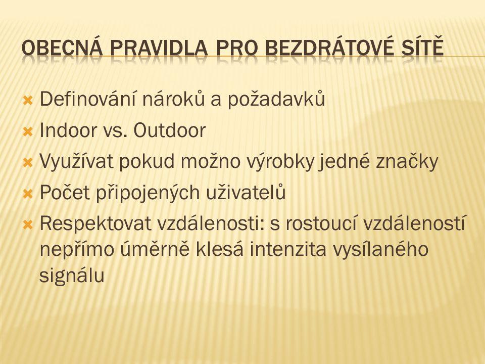  Definování nároků a požadavků  Indoor vs. Outdoor  Využívat pokud možno výrobky jedné značky  Počet připojených uživatelů  Respektovat vzdálenos
