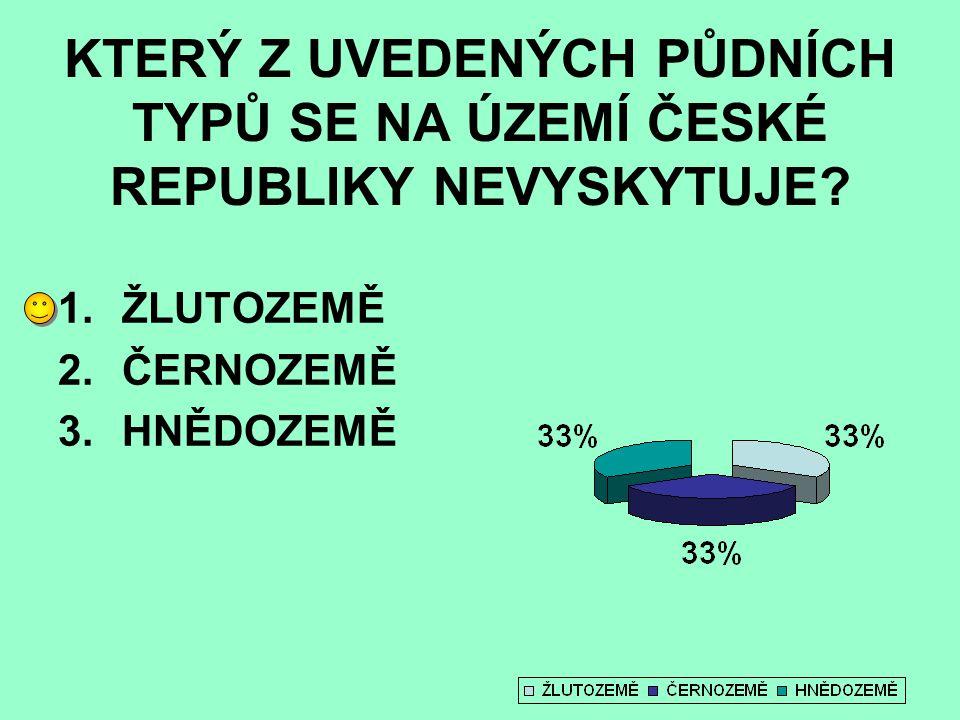 KTERÝ Z UVEDENÝCH PŮDNÍCH TYPŮ SE NA ÚZEMÍ ČESKÉ REPUBLIKY NEVYSKYTUJE.