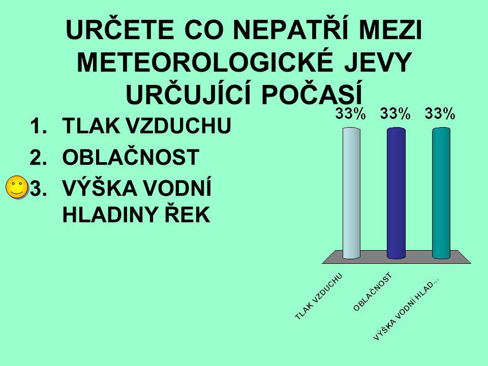 URČETE CO NEPATŘÍ MEZI METEOROLOGICKÉ JEVY URČUJÍCÍ POČASÍ 1.TLAK VZDUCHU 2.OBLAČNOST 3.VÝŠKA VODNÍ HLADINY ŘEK