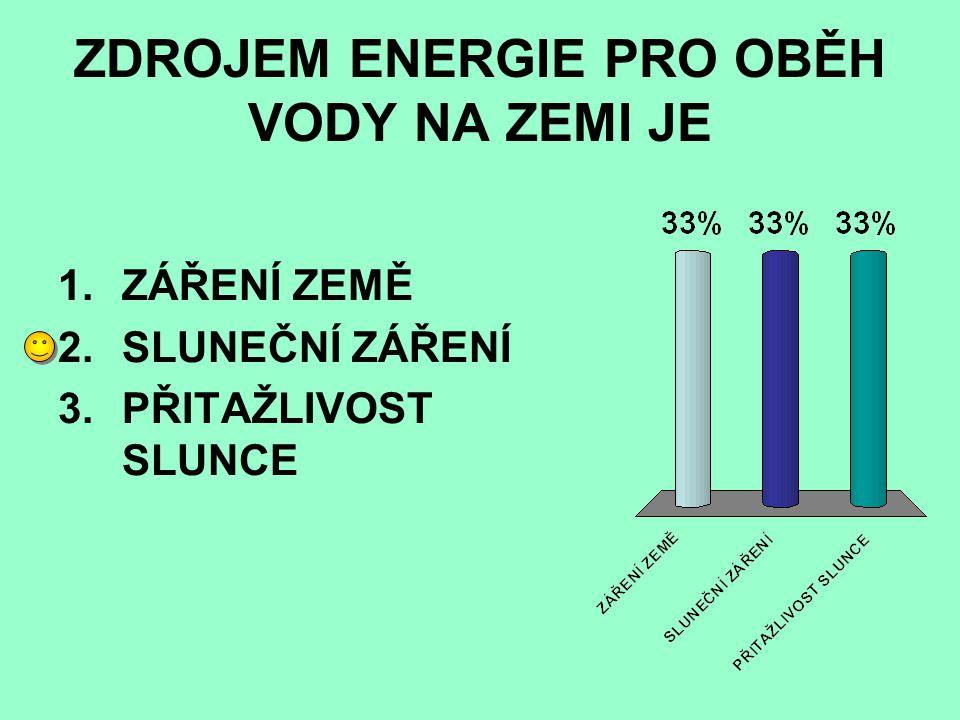 ZDROJEM ENERGIE PRO OBĚH VODY NA ZEMI JE 1.ZÁŘENÍ ZEMĚ 2.SLUNEČNÍ ZÁŘENÍ 3.PŘITAŽLIVOST SLUNCE