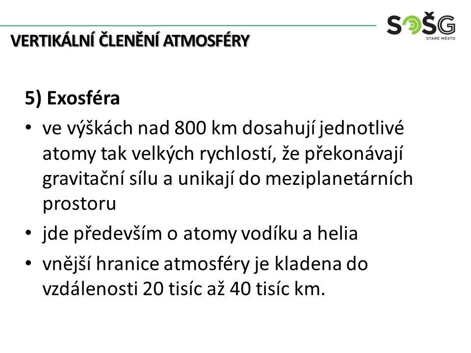 VERTIKÁLNÍ ČLENĚNÍ ATMOSFÉRY 5) Exosféra ve výškách nad 800 km dosahují jednotlivé atomy tak velkých rychlostí, že překonávají gravitační sílu a unikají do meziplanetárních prostoru jde především o atomy vodíku a helia vnější hranice atmosféry je kladena do vzdálenosti 20 tisíc až 40 tisíc km.