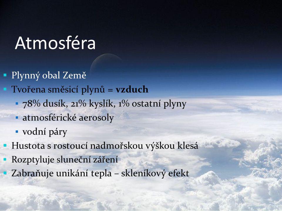 Atmosféra  Plynný obal Země  Tvořena směsicí plynů = vzduch  78% dusík, 21% kyslík, 1% ostatní plyny  atmosférické aerosoly  vodní páry  Hustota