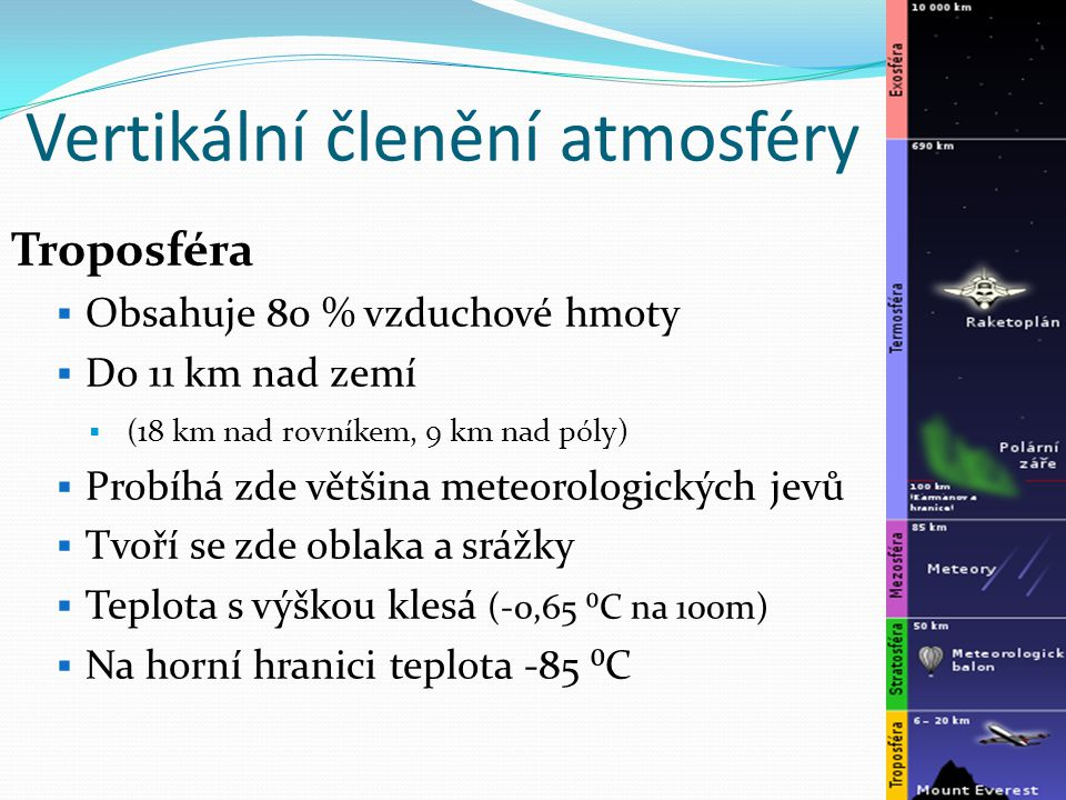 Vertikální členění atmosféry Troposféra  Obsahuje 80 % vzduchové hmoty  Do 11 km nad zemí  (18 km nad rovníkem, 9 km nad póly)  Probíhá zde většina meteorologických jevů  Tvoří se zde oblaka a srážky  Teplota s výškou klesá (-0,65 ⁰C na 100m)  Na horní hranici teplota -85 ⁰C