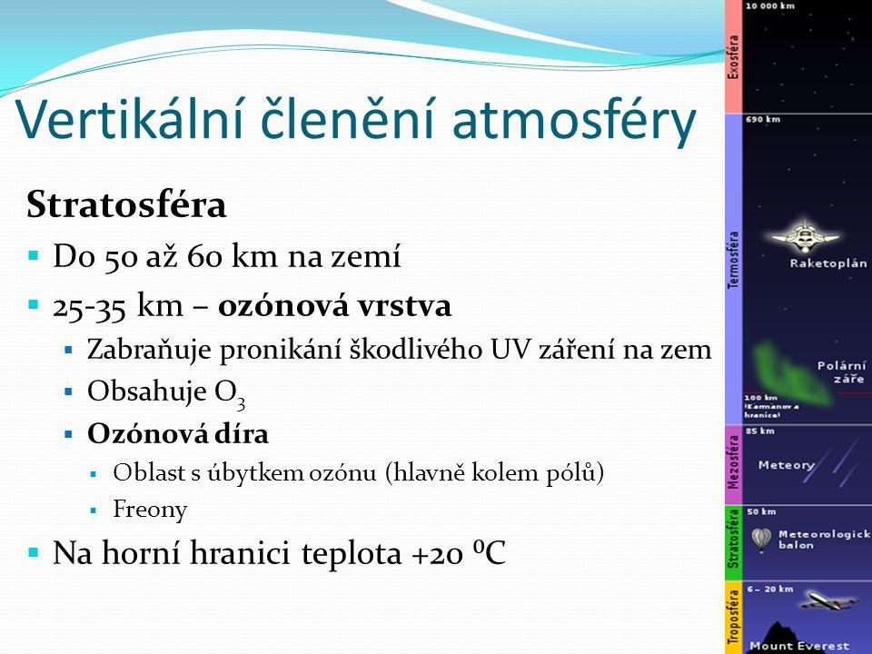 Vertikální členění atmosféry Stratosféra  Do 50 až 60 km na zemí  25-35 km – ozónová vrstva  Zabraňuje pronikání škodlivého UV záření na zem  Obsahuje O 3  Ozónová díra  Oblast s úbytkem ozónu (hlavně kolem pólů)  Freony  Na horní hranici teplota +20 ⁰C