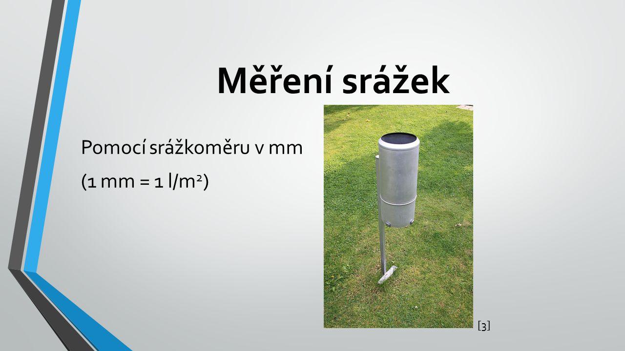 Měření srážek Pomocí srážkoměru v mm (1 mm = 1 l/m 2 ) [3][3]