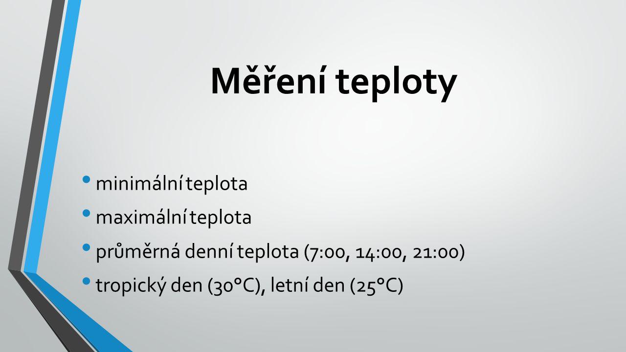 Měření teploty minimální teplota maximální teplota průměrná denní teplota (7:00, 14:00, 21:00) tropický den (30°C), letní den (25°C)