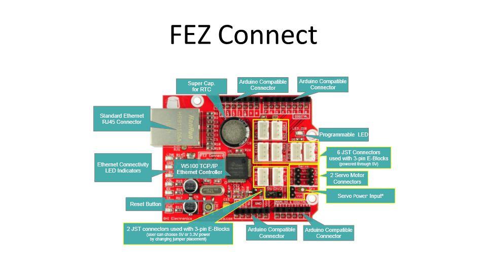 FEZ Connect