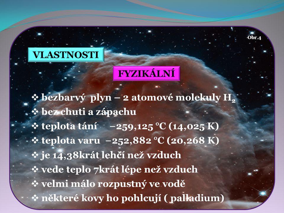 VLASTNOSTI FYZIKÁLNÍ  bezbarvý plyn – 2 atomové molekuly H 2  bez chuti a zápachu  je 14,38krát lehčí než vzduch  vede teplo 7krát lépe než vzduch  velmi málo rozpustný ve vodě  některé kovy ho pohlcují ( palladium) Obr.4  teplota tání −259,125 °C (14,025 K)  teplota varu −252,882 °C (20,268 K)