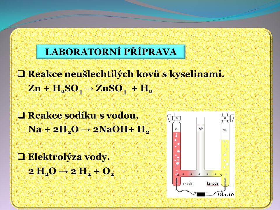 LABORATORNÍ PŘÍPRAVA  Reakce neušlechtilých kovů s kyselinami.