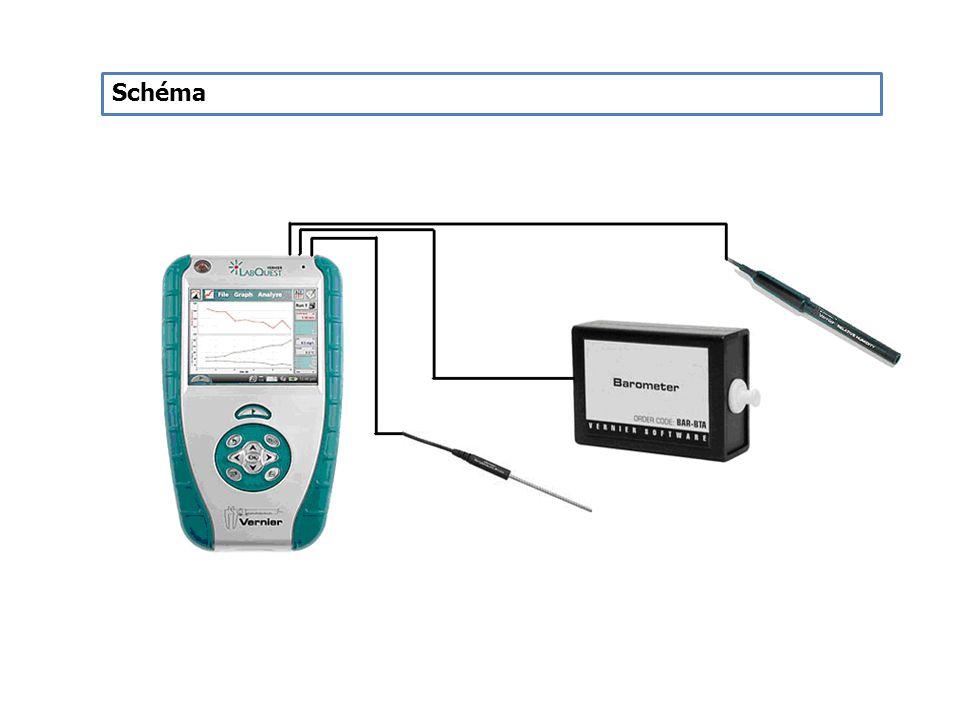 Postup 1.Do vstupů CH 1, CH 2 a CH 3 LabQuestu připojíme teploměr TMP-BTA, barometr BAR-BTA a vlhkoměr RH-BTA.