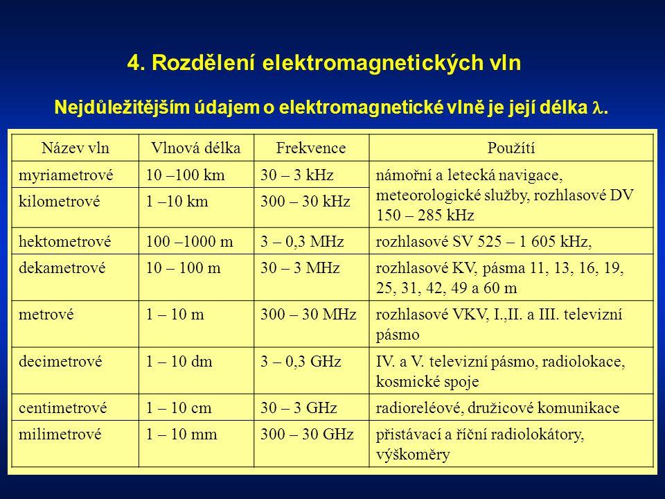 4. Rozdělení elektromagnetických vln Nejdůležitějším údajem o elektromagnetické vlně je její délka.