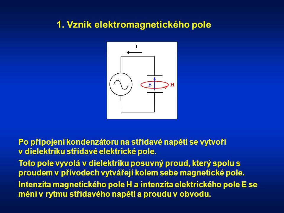 1. Vznik elektromagnetického pole Po připojení kondenzátoru na střídavé napětí se vytvoří v dielektriku střídavé elektrické pole. Toto pole vyvolá v d